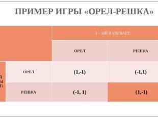 ПРИМЕР ИГРЫ «ОРЕЛ-РЕШКА» 1 – ЫЙНАЗЫВАЕТ: ОРЕЛ РЕШКА 2-ОЙ НАЗЫВАЕТ: ОРЕЛ (1,-1