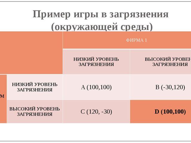 Пример игры в загрязнения (окружающей среды) ФИРМА1 НИЗКИЙ УРОВЕНЬ ЗАГРЯЗНЕНИ...