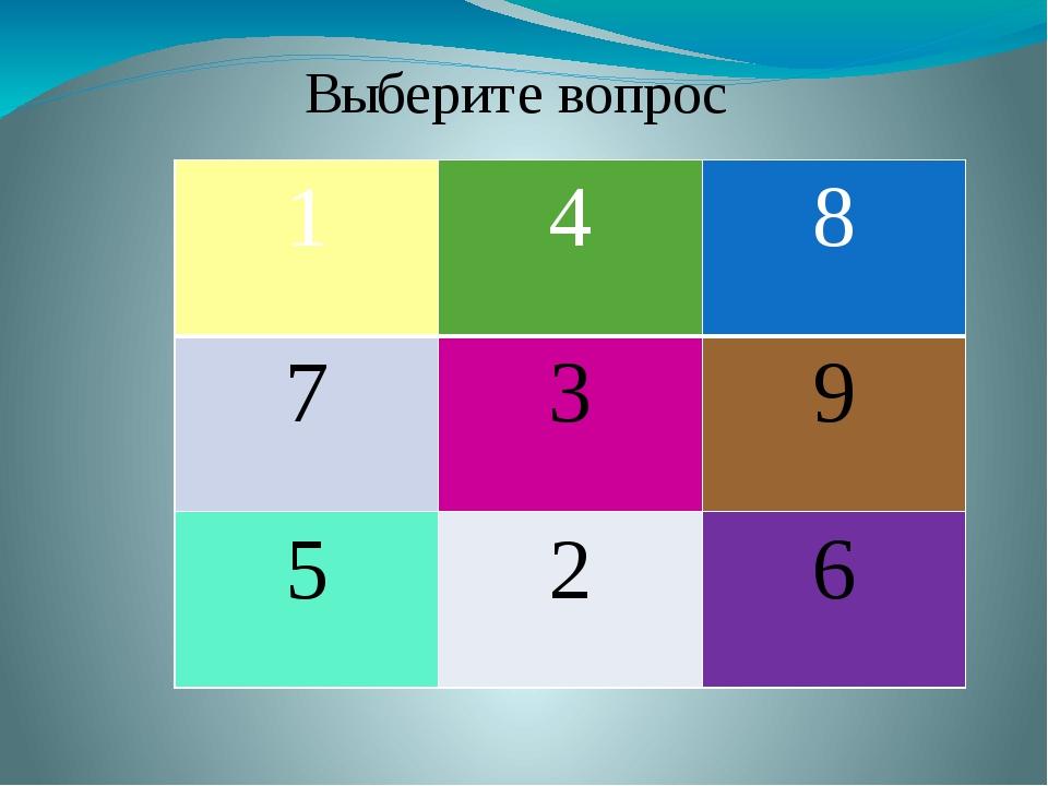 """Вопрос № 8 """"...На третьем уроке Акулина разбирала уже по складам..."""" Какую кн..."""