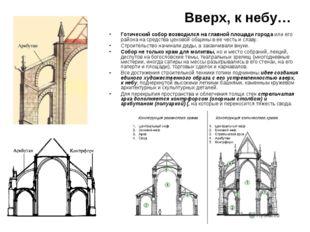 Вверх, к небу… Готический собор возводился на главной площади города или его