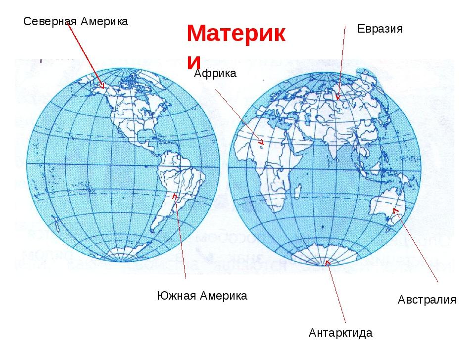 Северная Америка Южная Америка Африка Евразия Антарктида Австралия Материки
