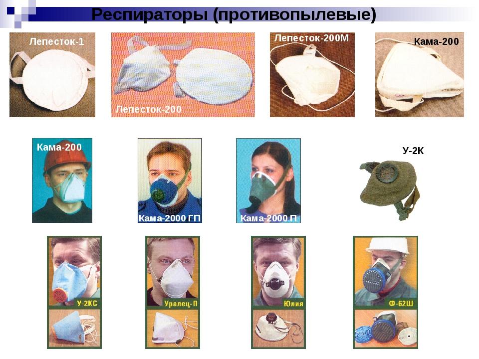 Респираторы (противопылевые) Кама-200 Кама-200 Кама-2000 ГП Кама-2000 П Лепес...