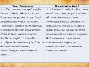 Эпос о Гильгамеше Ветхий Завет. Быт 6 Снеси жилище, построй корабль, Покинь