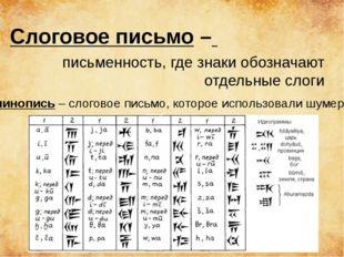 Слоговое письмо – письменность, где знаки обозначают отдельные слоги Клинопис