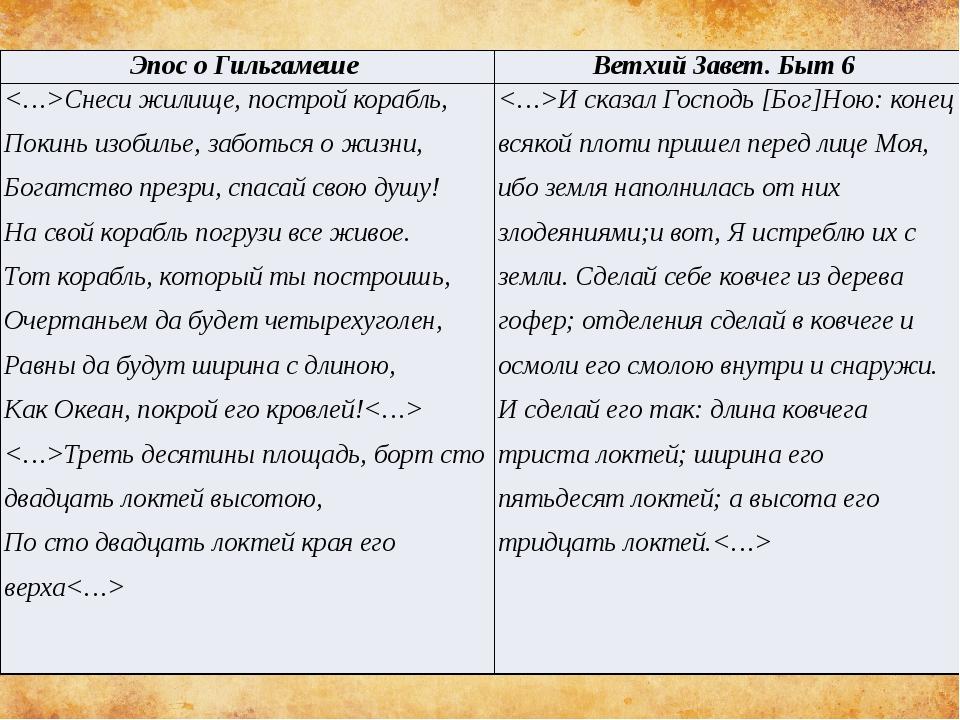 Эпос о Гильгамеше Ветхий Завет. Быт 6 Снеси жилище, построй корабль, Покинь...