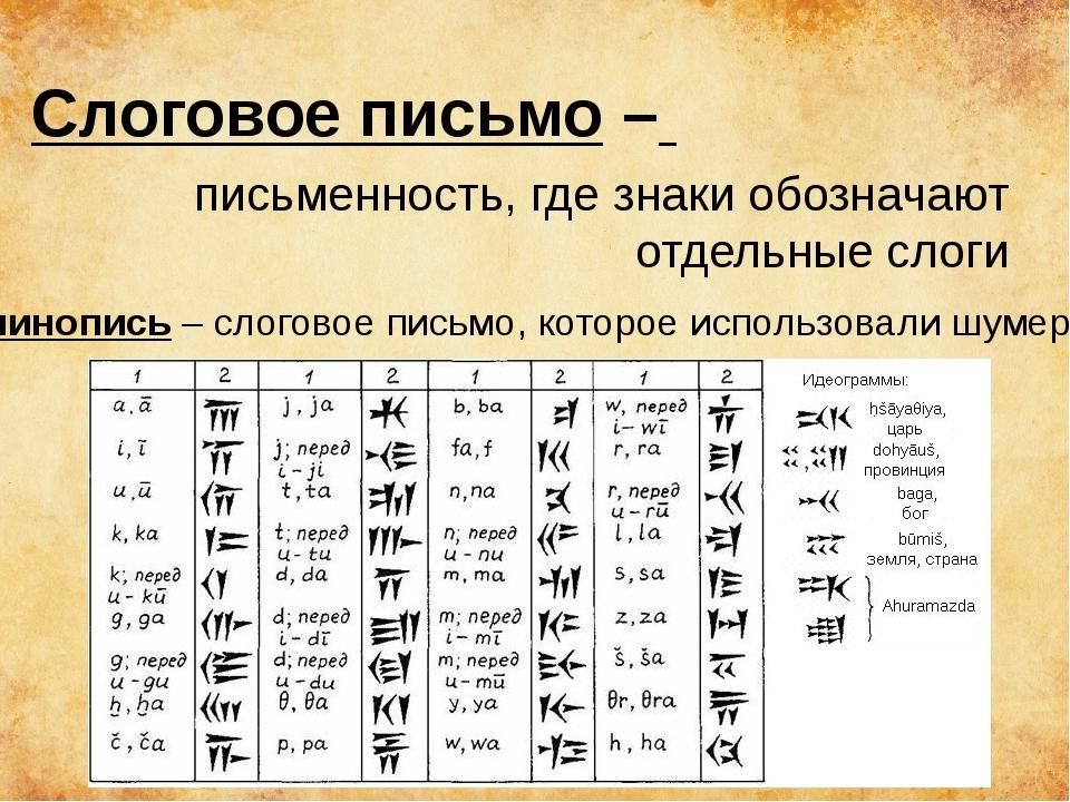 Слоговое письмо – письменность, где знаки обозначают отдельные слоги Клинопис...