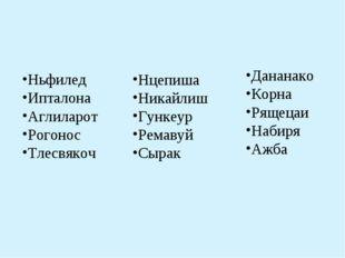 Ньфилед Ипталона Аглиларот Рогонос Тлесвякоч Нцепиша Никайлиш Гункеур Ремавуй