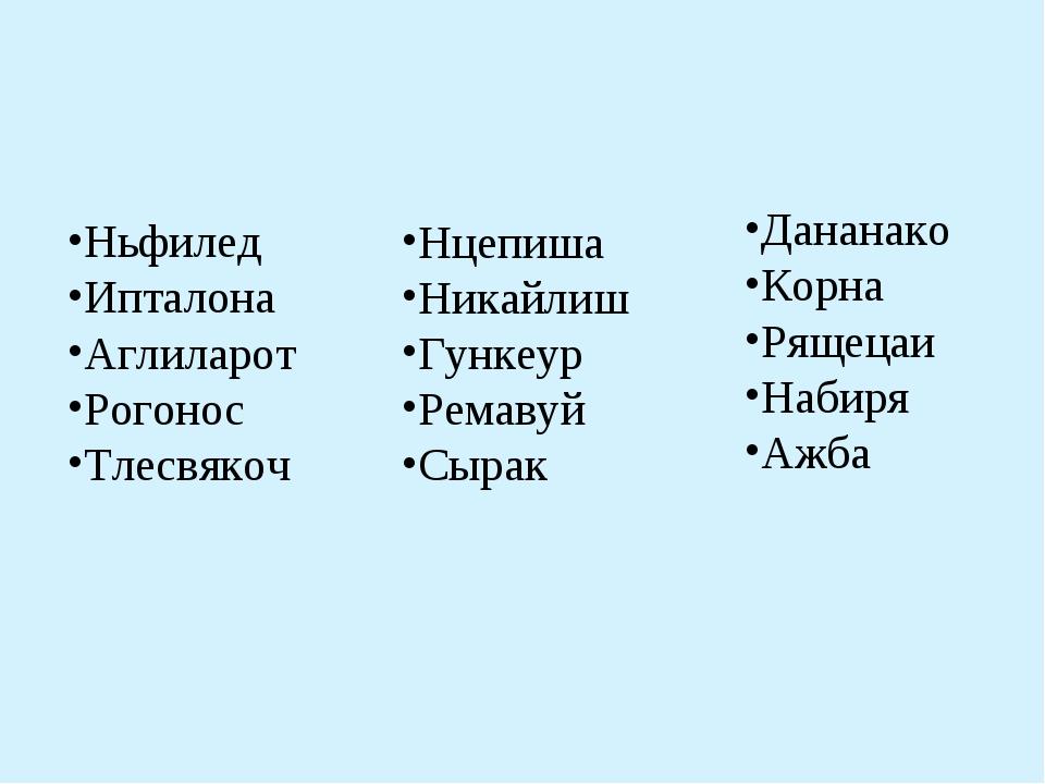 Ньфилед Ипталона Аглиларот Рогонос Тлесвякоч Нцепиша Никайлиш Гункеур Ремавуй...