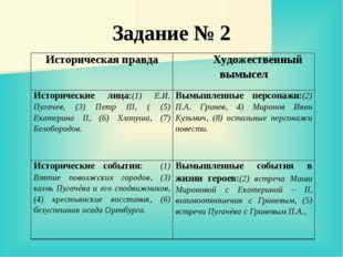 Задание № 2 Историческая правдаХудожественный вымысел Исторические лица:(1)