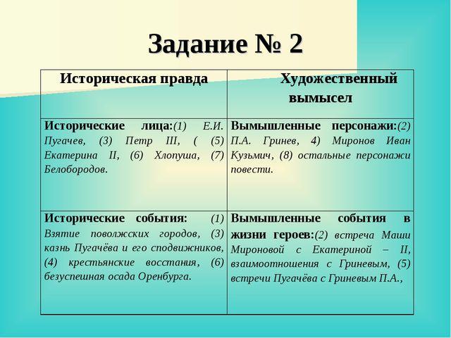 Задание № 2 Историческая правдаХудожественный вымысел Исторические лица:(1)...
