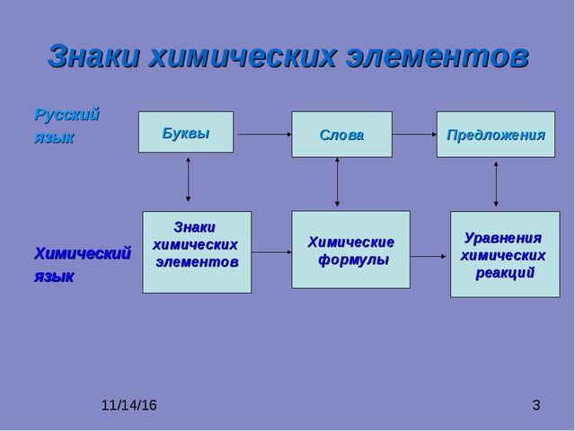 Знаки химических элементов Русский язык Химический язык Буквы Слова Предложен...