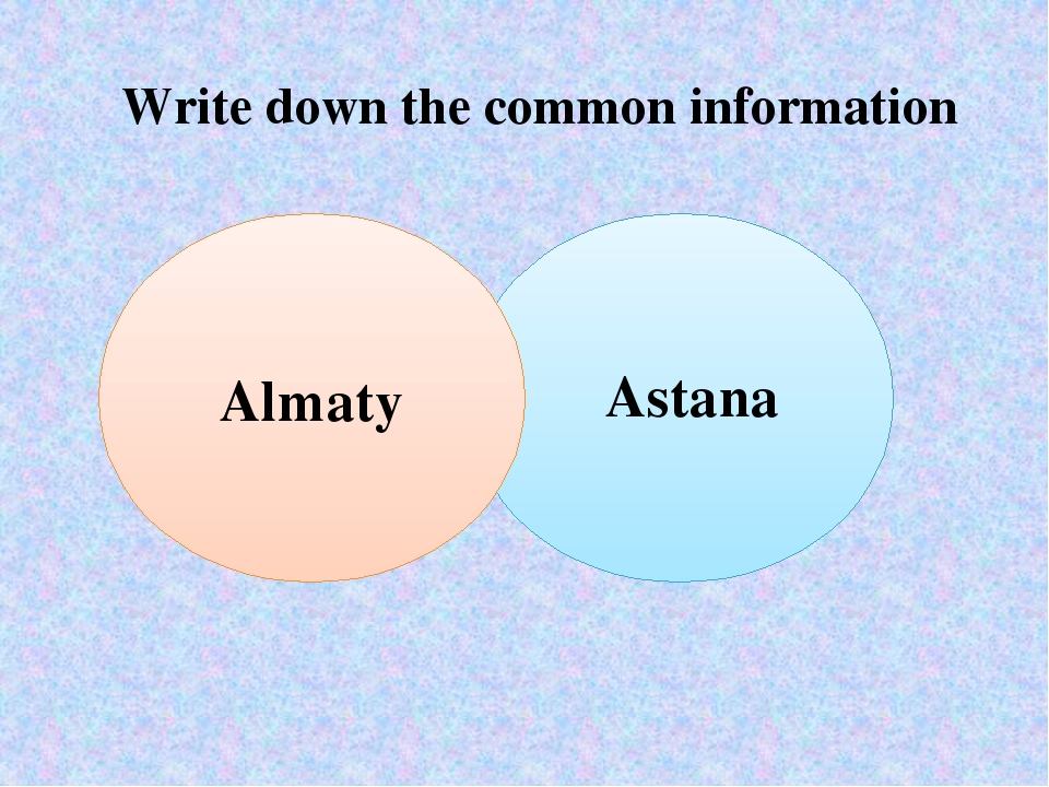Almaty Astana Write down the common information