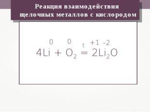 Реакция взаимодействия щелочных металлов с кислородом 4Li + O2 = 2Li2O 0 0 +