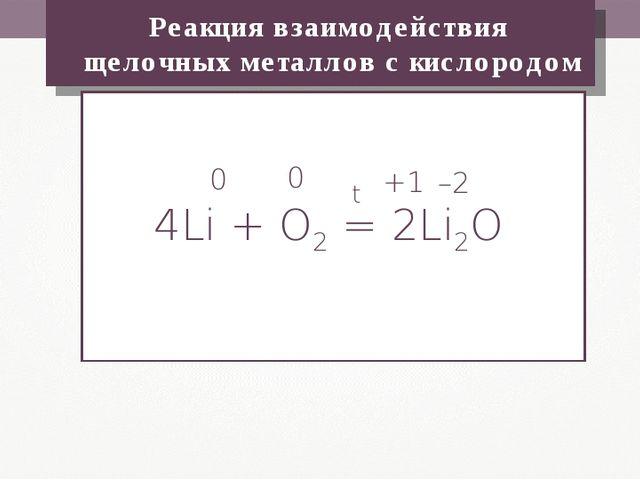 Реакция взаимодействия щелочных металлов с кислородом 4Li + O2 = 2Li2O 0 0 +...