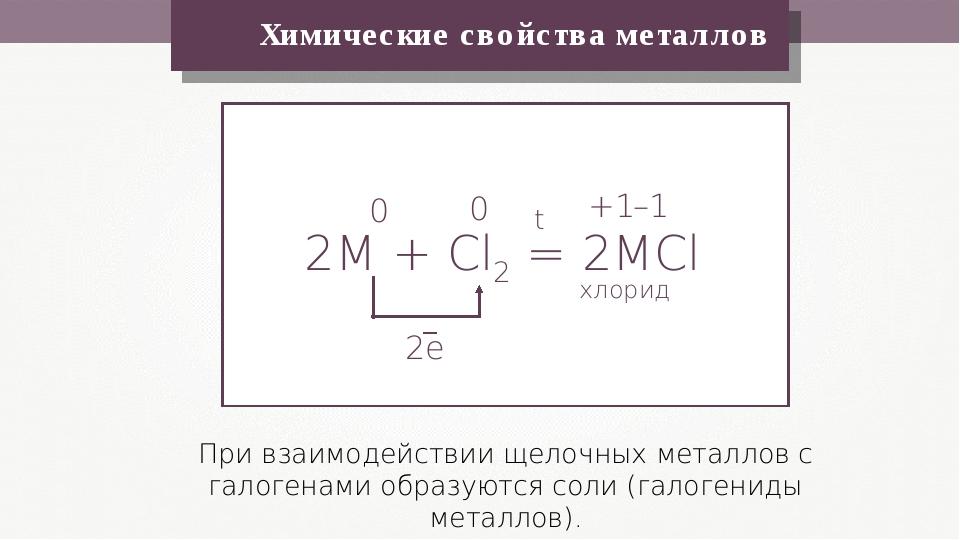 Химические свойства металлов При взаимодействии щелочных металлов с галогена...