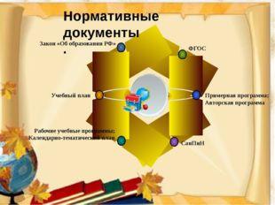 Нормативные документы . ФГОС Закон «Об образовании РФ» Примерная программа;