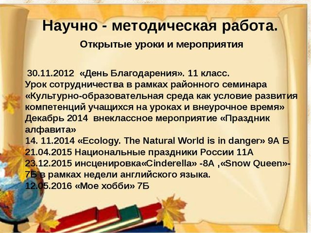 Открытые уроки и мероприятия Научно - методическая работа.  30.11.2012 «Д...