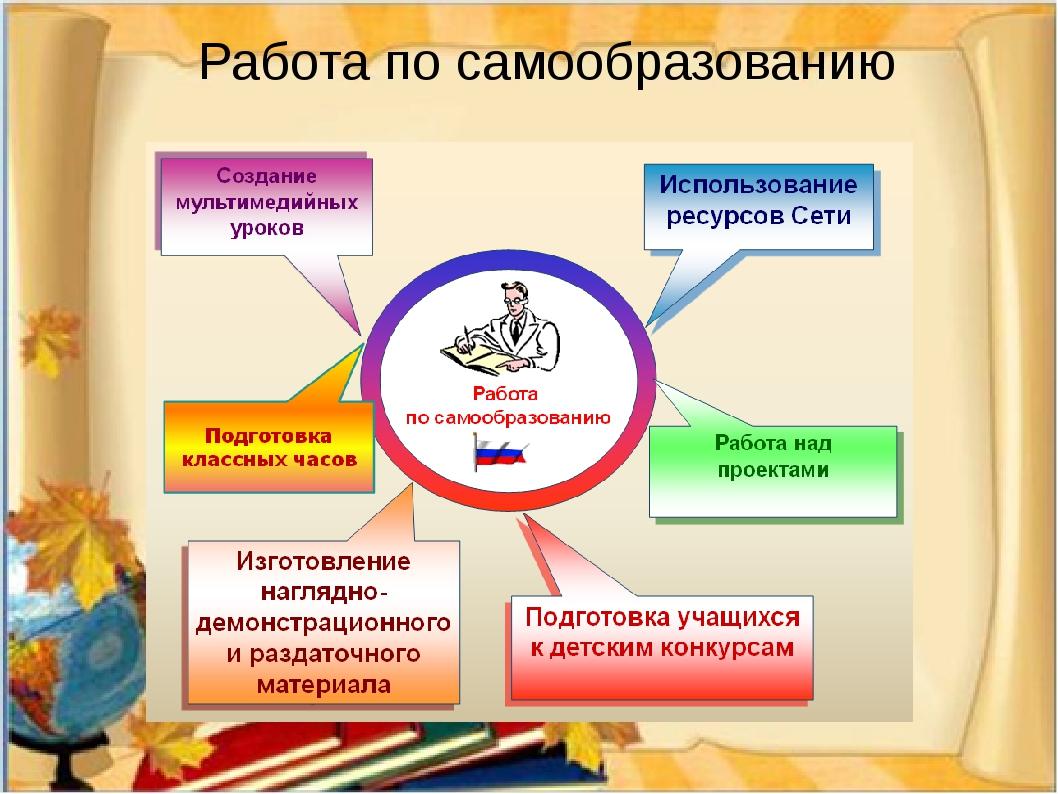 Работа по самообразованию