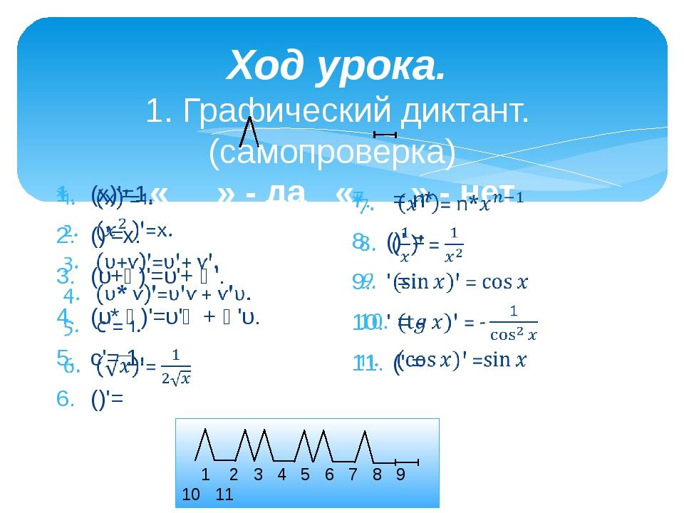 Ход урока. 1. Графический диктант. (самопроверка) « » - да « » - нет 1 2 3 4...