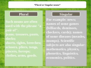 """""""Plural or Singular nouns"""" For example: news; names of some games (billiards,"""