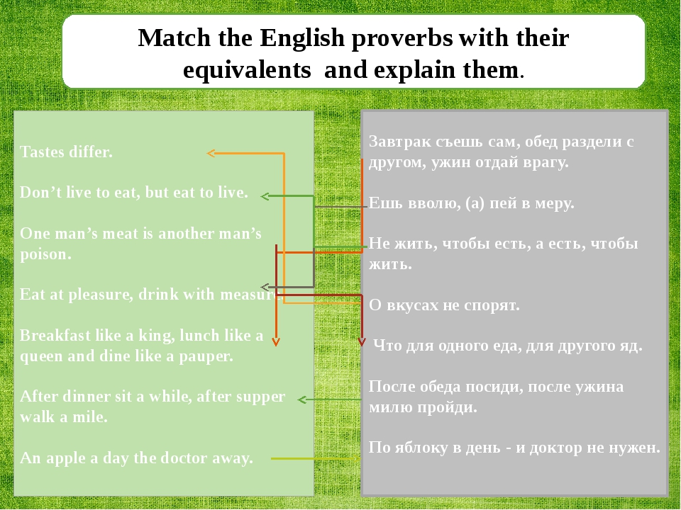 Match the English proverbs with their equivalents and explain them. Завтрак с...
