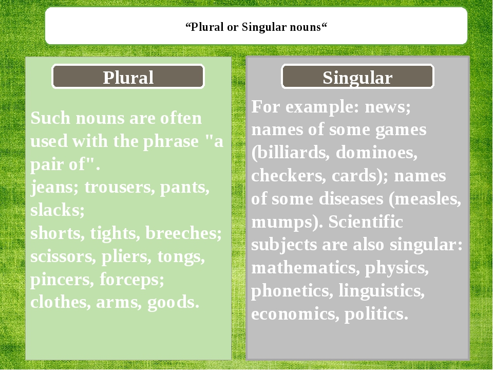 """""""Plural or Singular nouns"""" For example: news; names of some games (billiards,..."""
