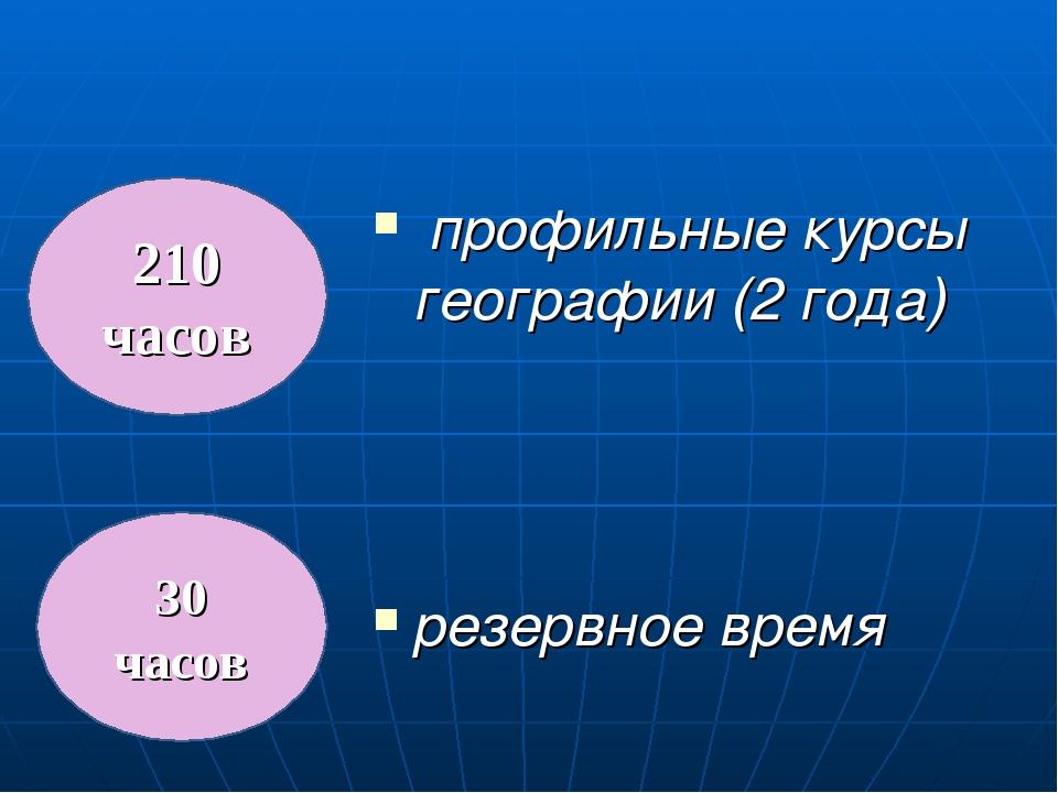 профильные курсы географии (2 года) резервное время 210 часов 30 часов