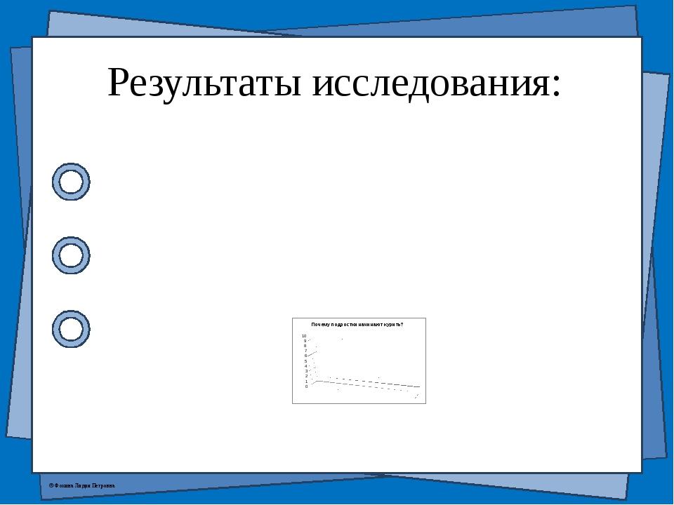 Результаты исследования: © Фокина Лидия Петровна