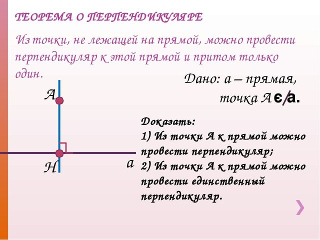 Дано: а – прямая, точка А є а. ТЕОРЕМА О ПЕРПЕНДИКУЛЯРЕ Из точки, не лежащей...
