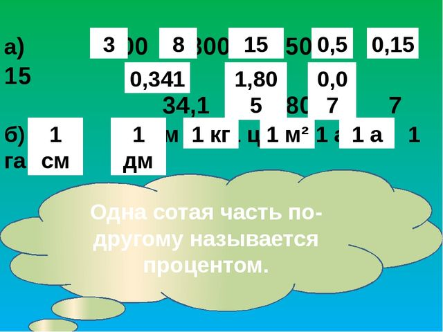 Найди одну сотую часть от каждого числа. а) 300 800 1500 50 15 34,1 180,5 7 б...