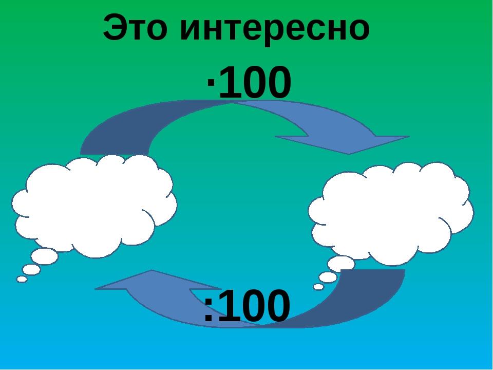 Это интересно Десятичная дробь Процент ·100 :100