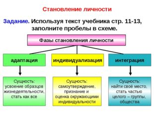 Становление личности Задание. Используя текст учебника стр. 11-13, заполните