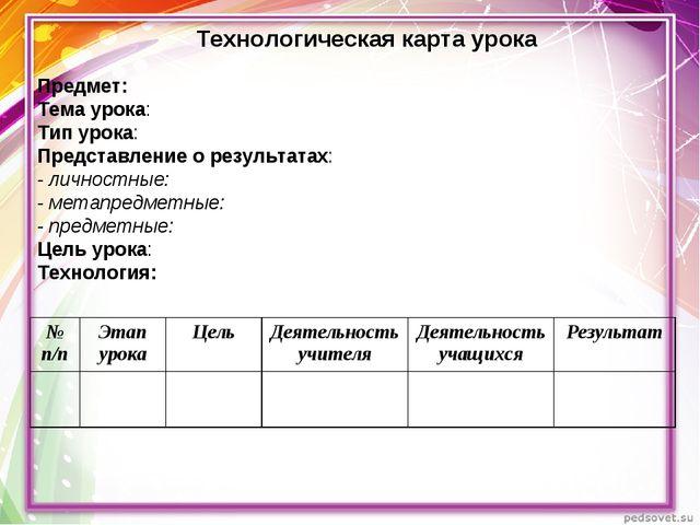 Предмет: Тема урока: Тип урока: Представление о результатах: - личностные: -...