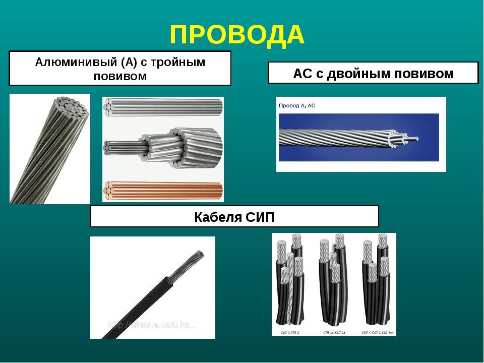 ПРОВОДА Алюминивый (А) с тройным повивом АС с двойным повивом Кабеля СИП