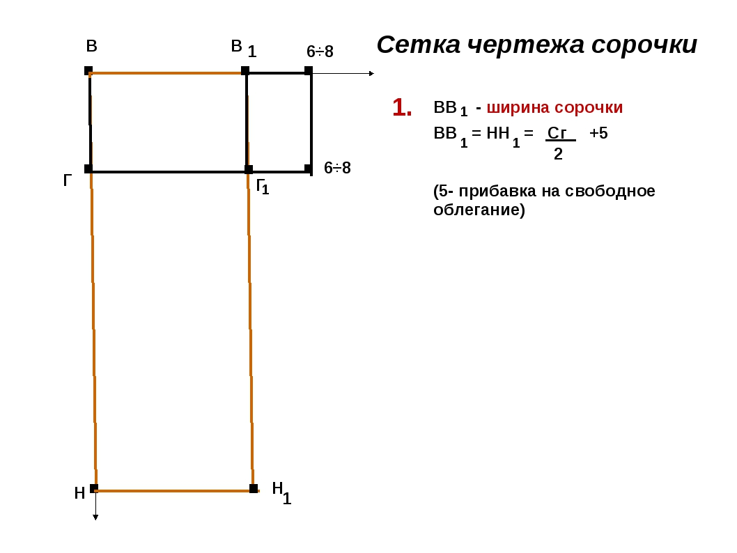 . В . В . Н . Н 1 . Г . Г 1 6÷8 . . 6÷8 1 Сетка чертежа сорочки ВВ - ширина с...