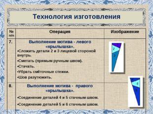 Технология изготовления № п/пОперацияИзображение 7. Выполнение мотива - л