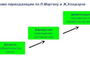Схема периодизации по Л.Моргану и Ж.Кондорсе Дикость (собирательство, охота)
