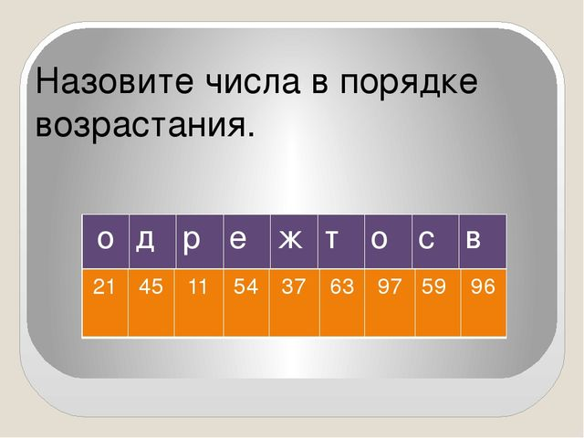 Назовите числа в порядке возрастания. о д р е ж т о с в 21 45 11 54 37 63 97...