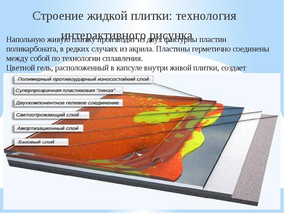 Напольную живую плитку производят из двух фактурны пластин поликарбоната, в р...
