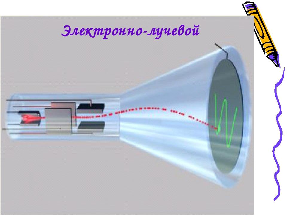 Электронно-лучевой