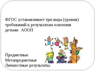 ФГОС устанавливает три вида (уровня) требований к результатам освоения детьм