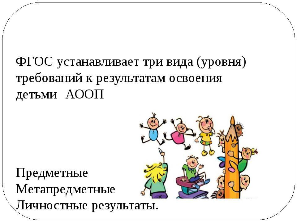 ФГОС устанавливает три вида (уровня) требований к результатам освоения детьм...