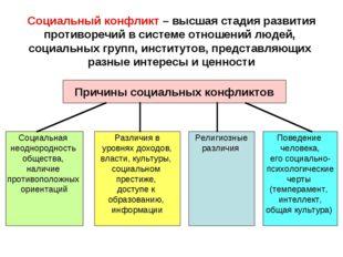 Социальный конфликт – высшая стадия развития противоречий в системе отношений