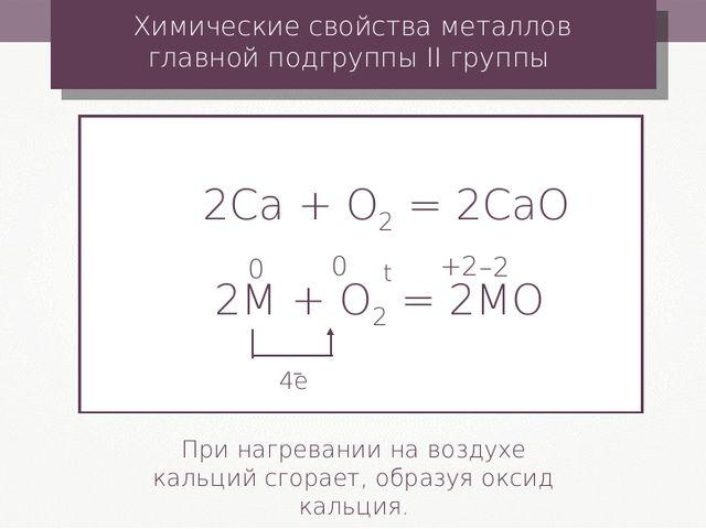 2Сa + О2 = 2CaО Химические свойства металлов главной подгруппы II группы При...