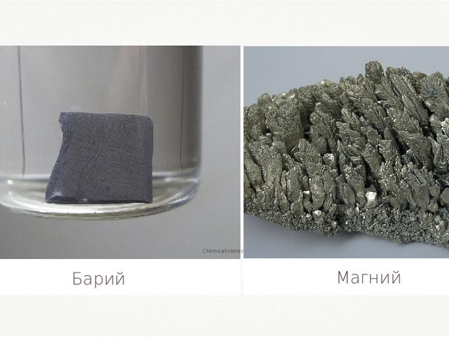 Барий Chemicalinterest Магний Ptyx