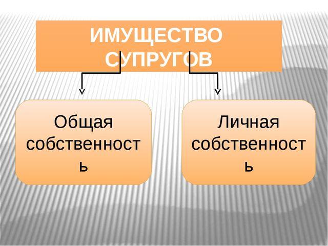 ИМУЩЕСТВО СУПРУГОВ Общая собственность Личная собственность