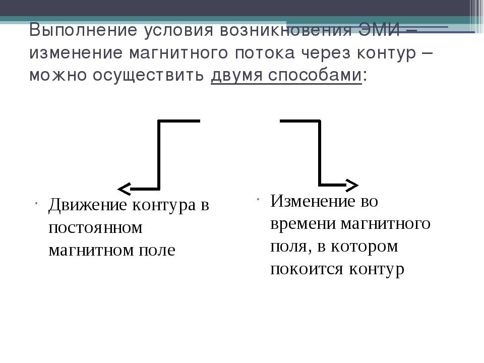 Выполнение условия возникновения ЭМИ – изменение магнитного потока через конт...