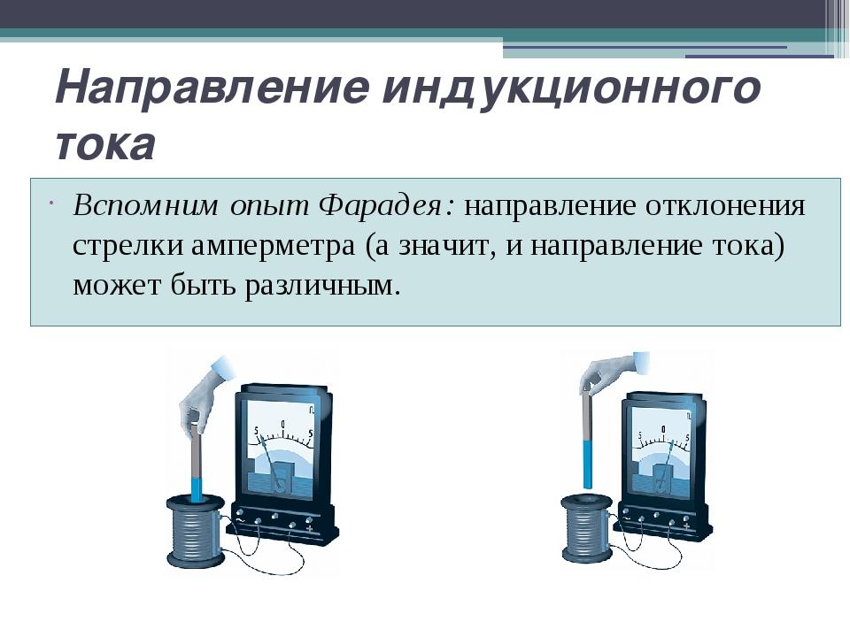 Направление индукционного тока Вспомним опыт Фарадея: направление отклонения...