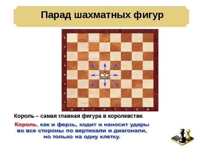 Парад шахматных фигур Король – самая главная фигура в королевстве.