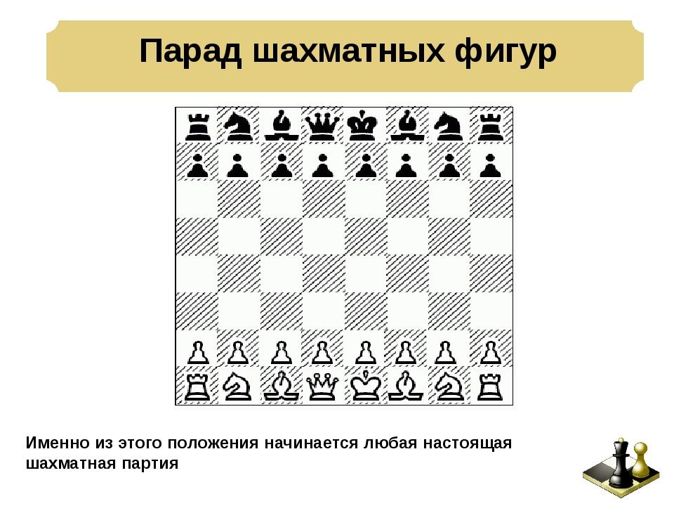 Парад шахматных фигур Именно из этого положения начинается любая настоящая ш...